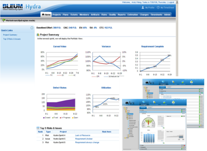 Hydra - Bleum's project management and tracking tool gives clients full visibility of the status of their project